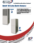 RE Series Electric Furnaces